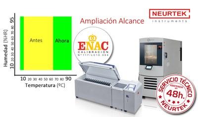 NEURTEK amplia el  alcance de acreditación ENAC en calibraciones de Cámaras Climáticas a puntos extremos