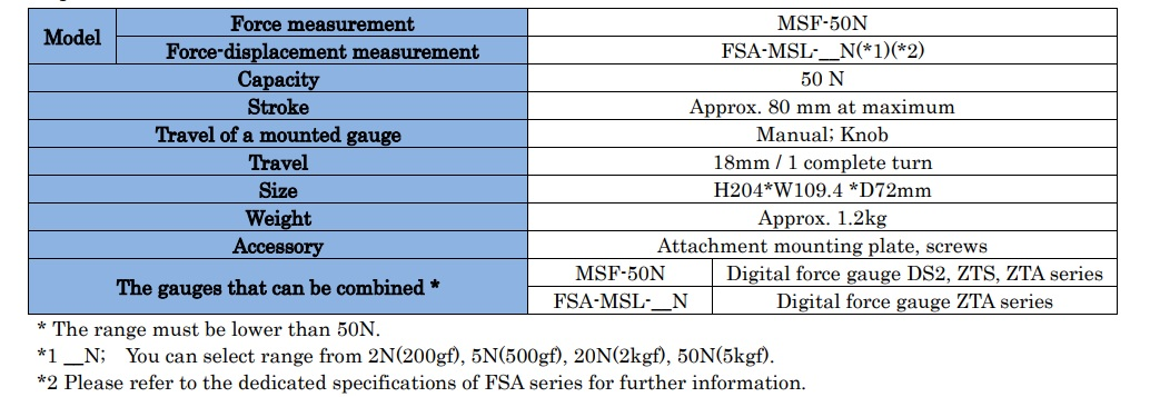 soporte manual ms