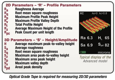 Parametros 2D3D